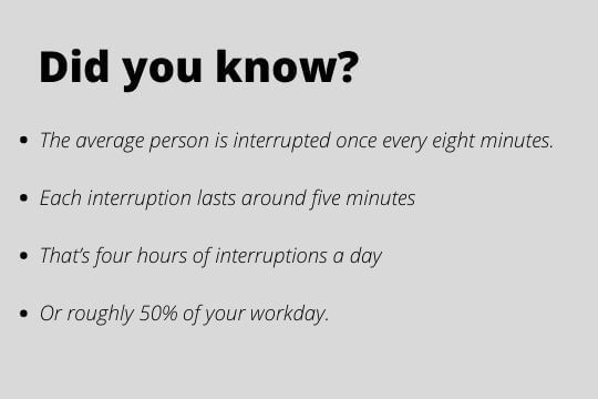 Facts about time management